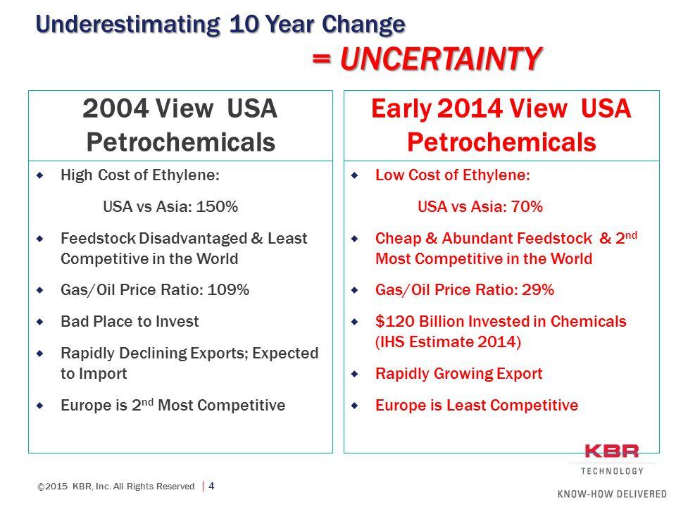 Underestimating 10 Year Change
