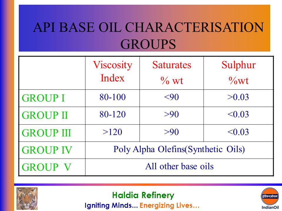 API BASE OIL CHARACTERISATION GROUPS