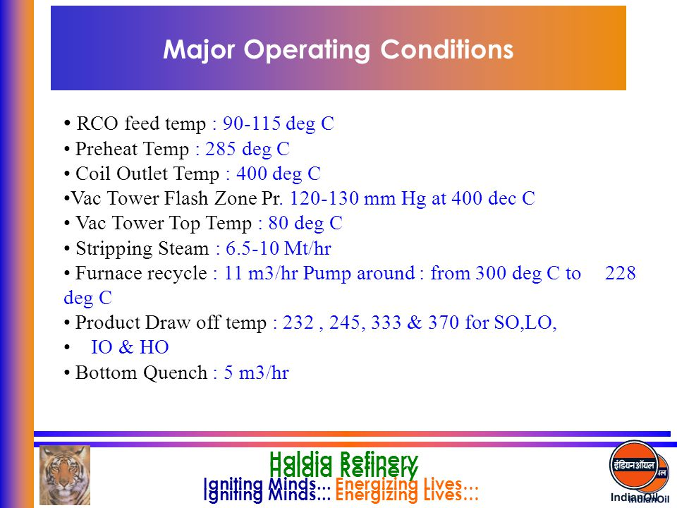 Major Operating Conditions
