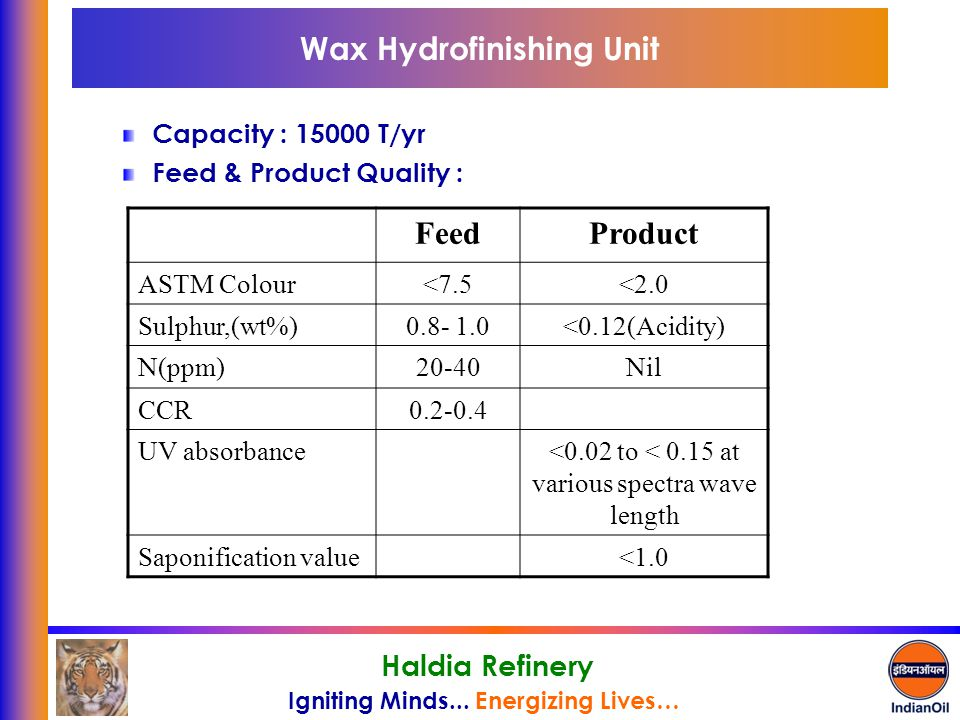 Wax Hydrofinishing Unit