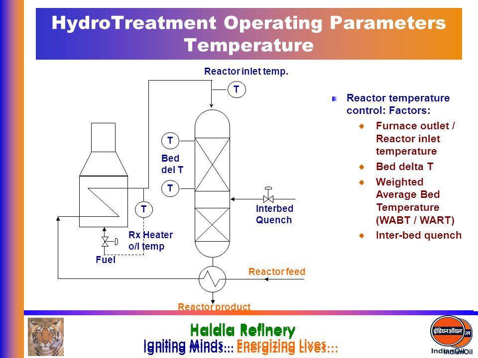 HydroTreatment Operating Parameters Temperature