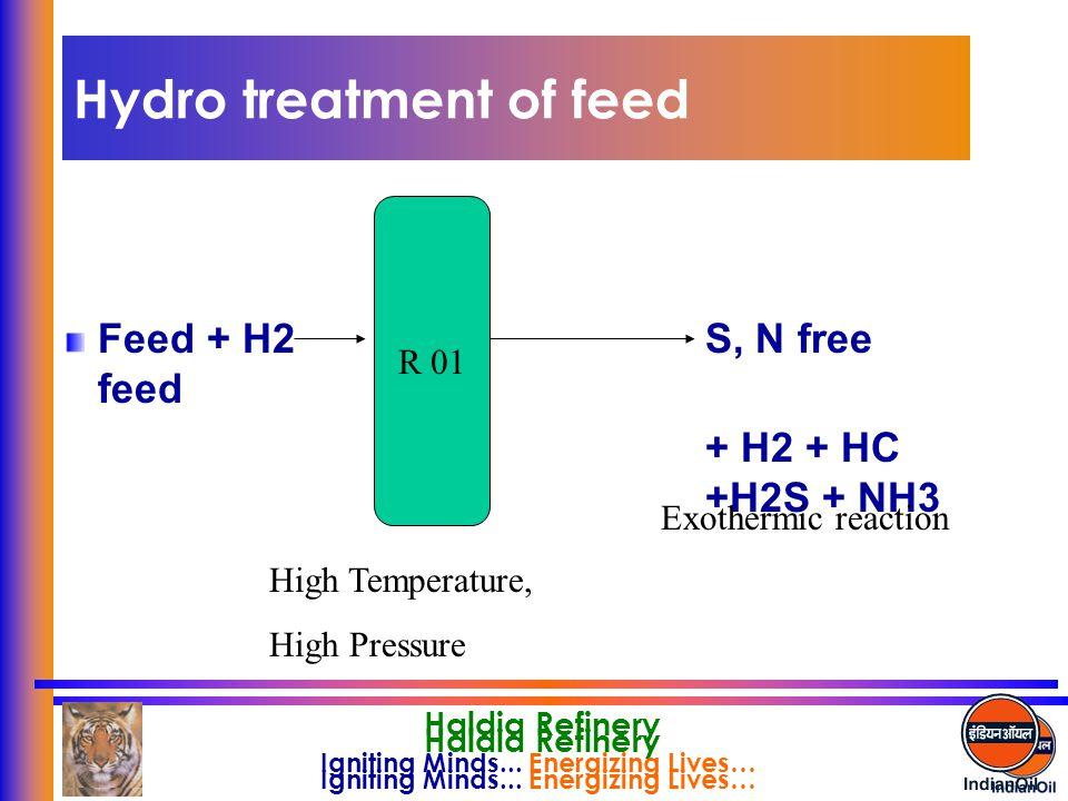 Hydro treatment of feed