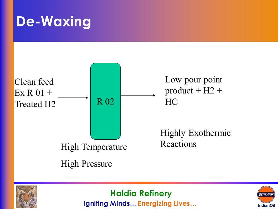 De-Waxing Low pour point product + H2 + HC