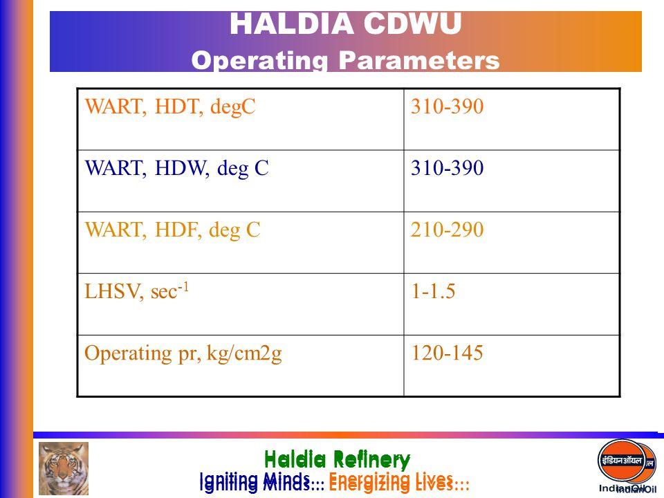 HALDIA CDWU Operating Parameters
