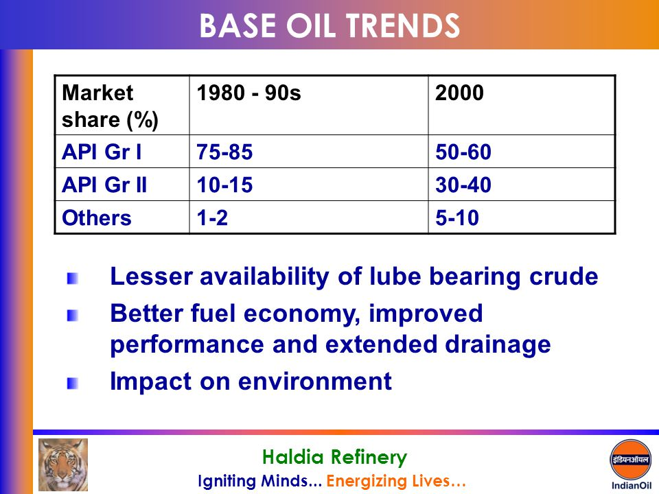 BASE OIL TRENDS Lesser availability of lube bearing crude