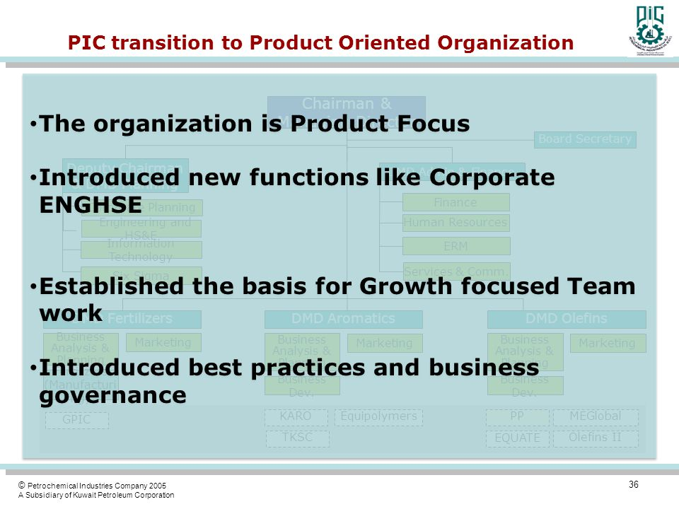 PIC transition to Product Oriented Organization