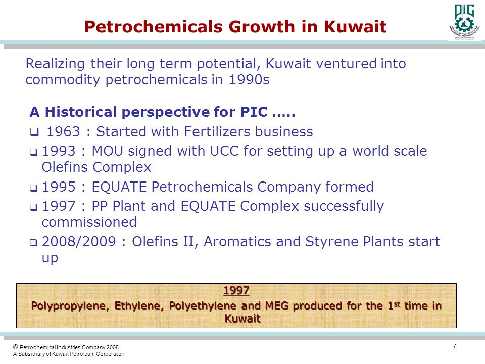 Petrochemicals Growth in Kuwait