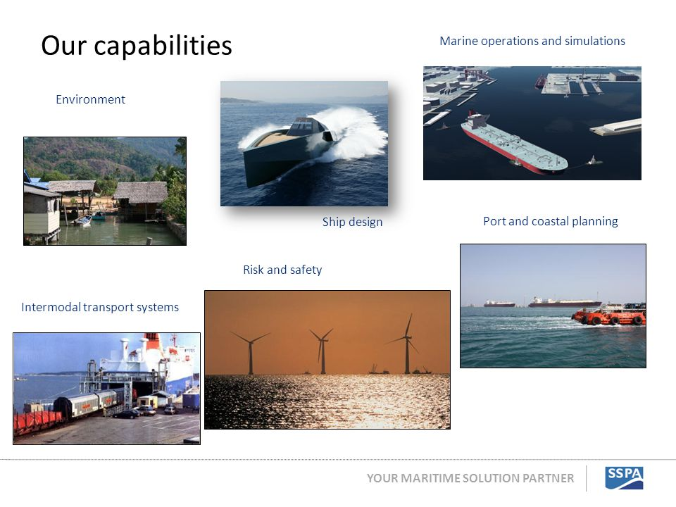 Our capabilities Marine operations and simulations Environment