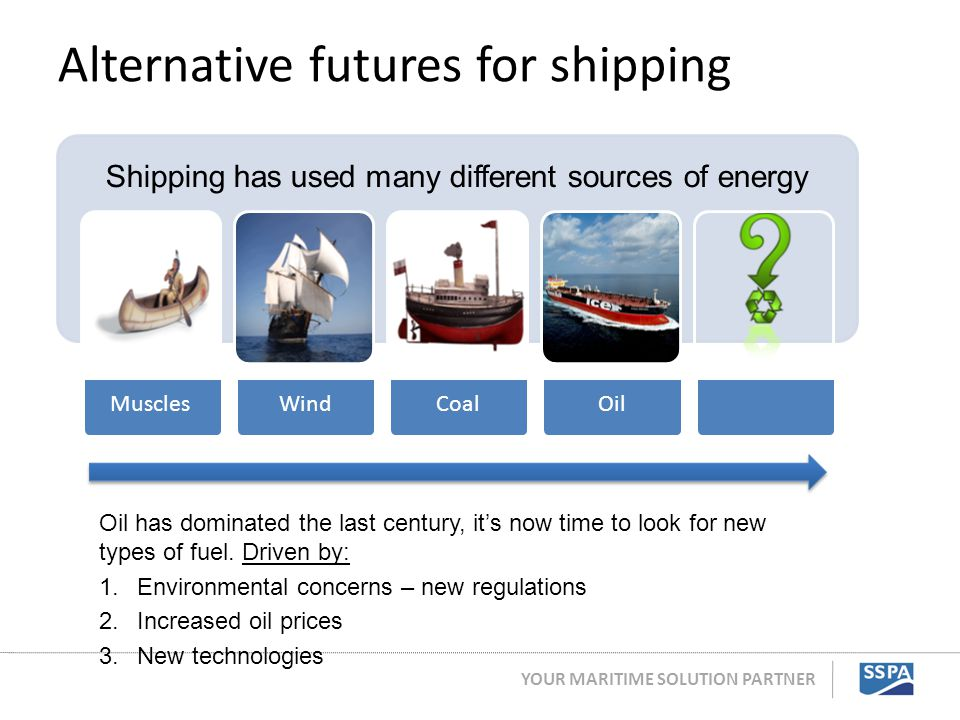 Alternative futures for shipping