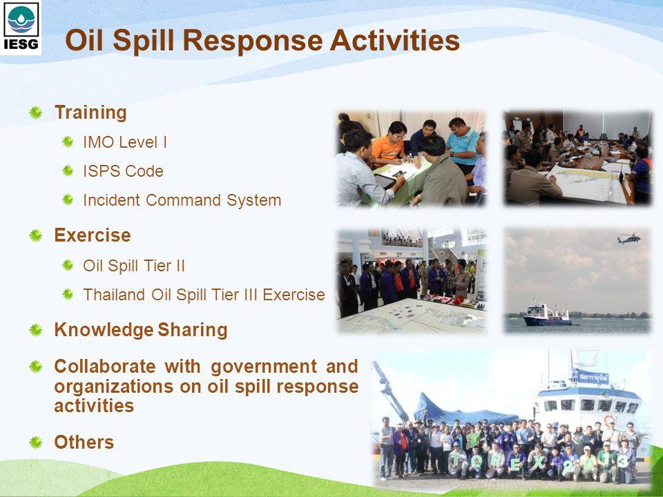 Oil Spill Response Activities