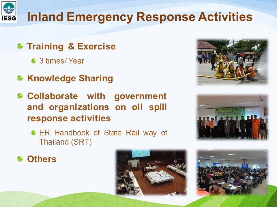 Inland Emergency Response Activities