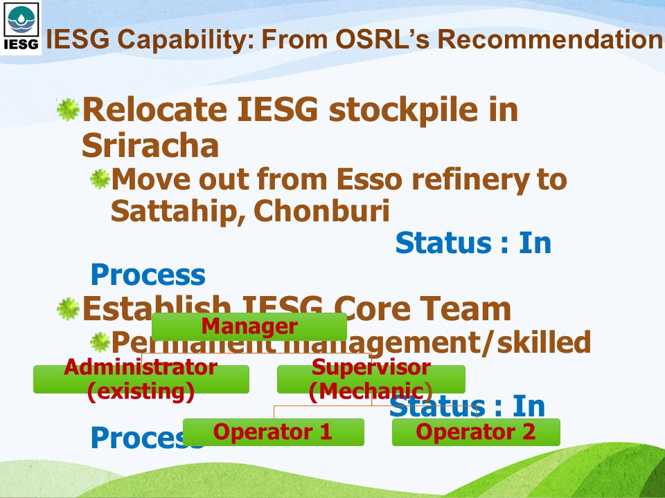 IESG Capability: From OSRL's Recommendation