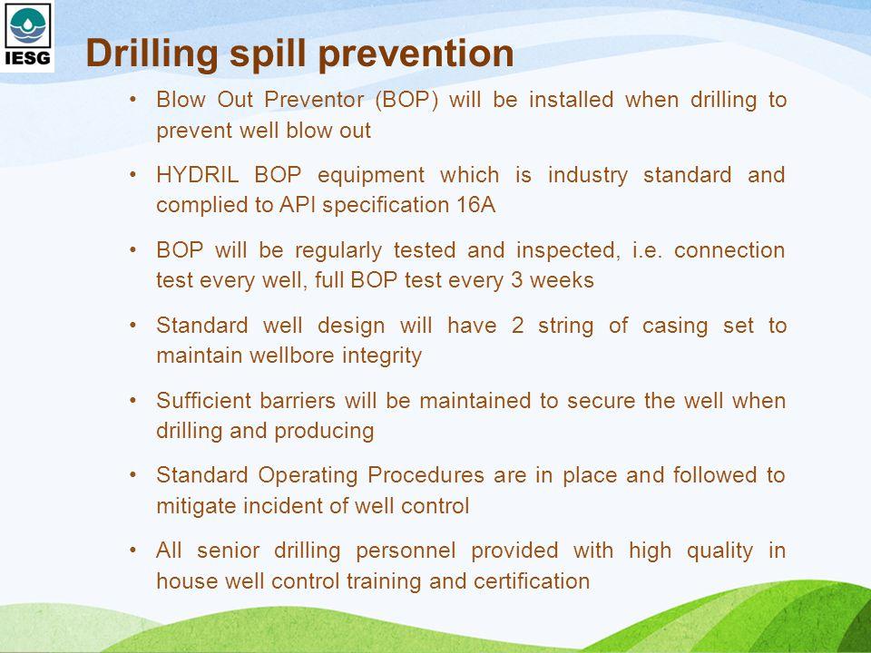 Drilling spill prevention