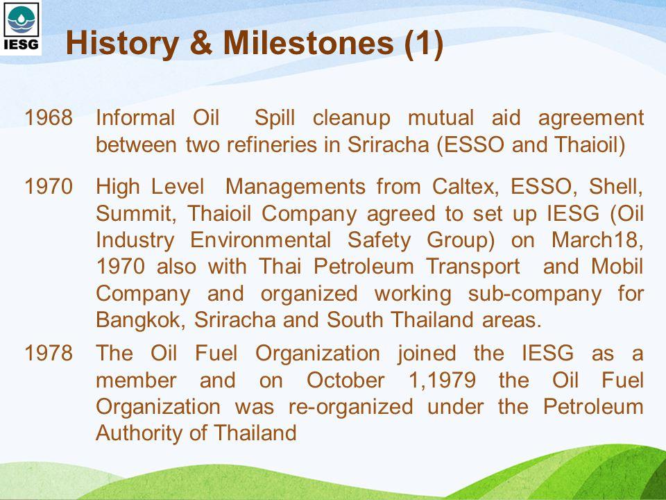 History & Milestones (1)