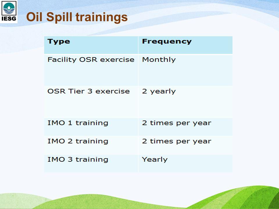 Oil Spill trainings