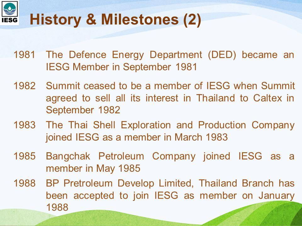History & Milestones (2)