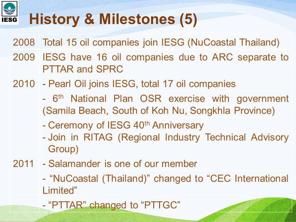 History & Milestones (5)