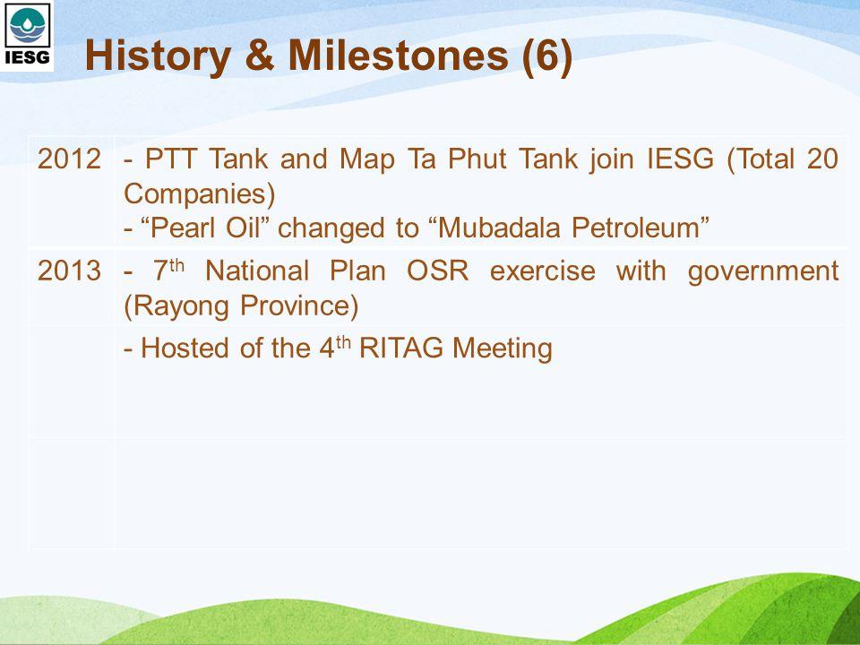 History & Milestones (6)