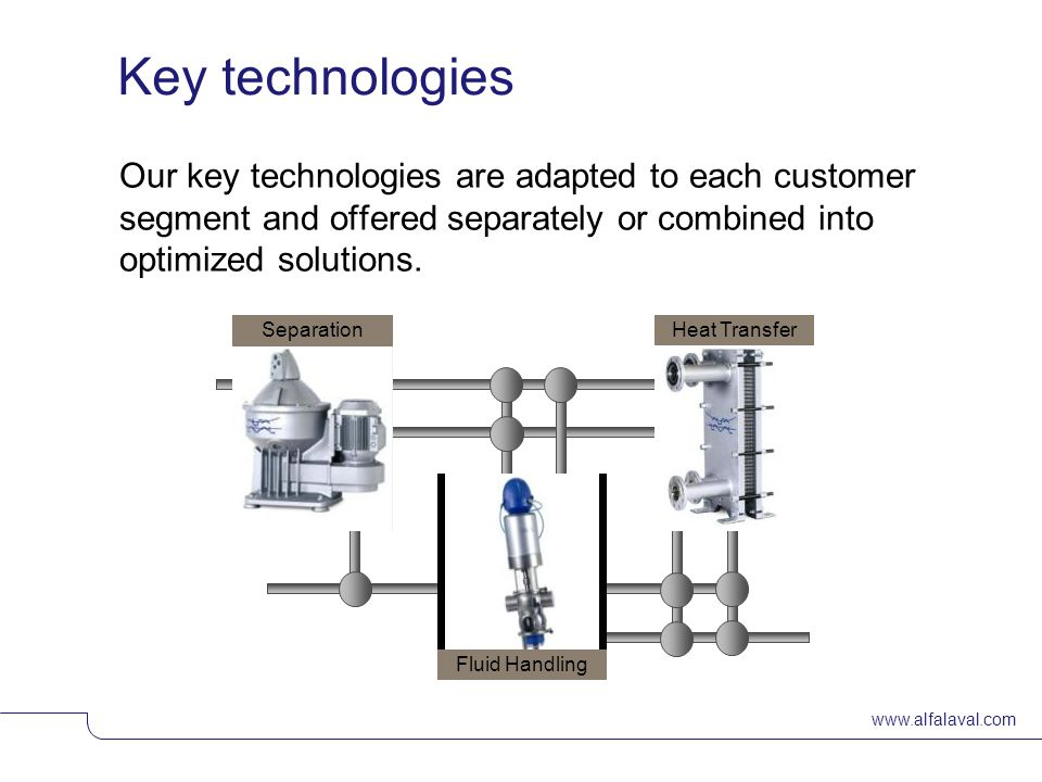 Key technologies Our key technologies are adapted to each customer segment and offered separately or combined into optimized solutions.