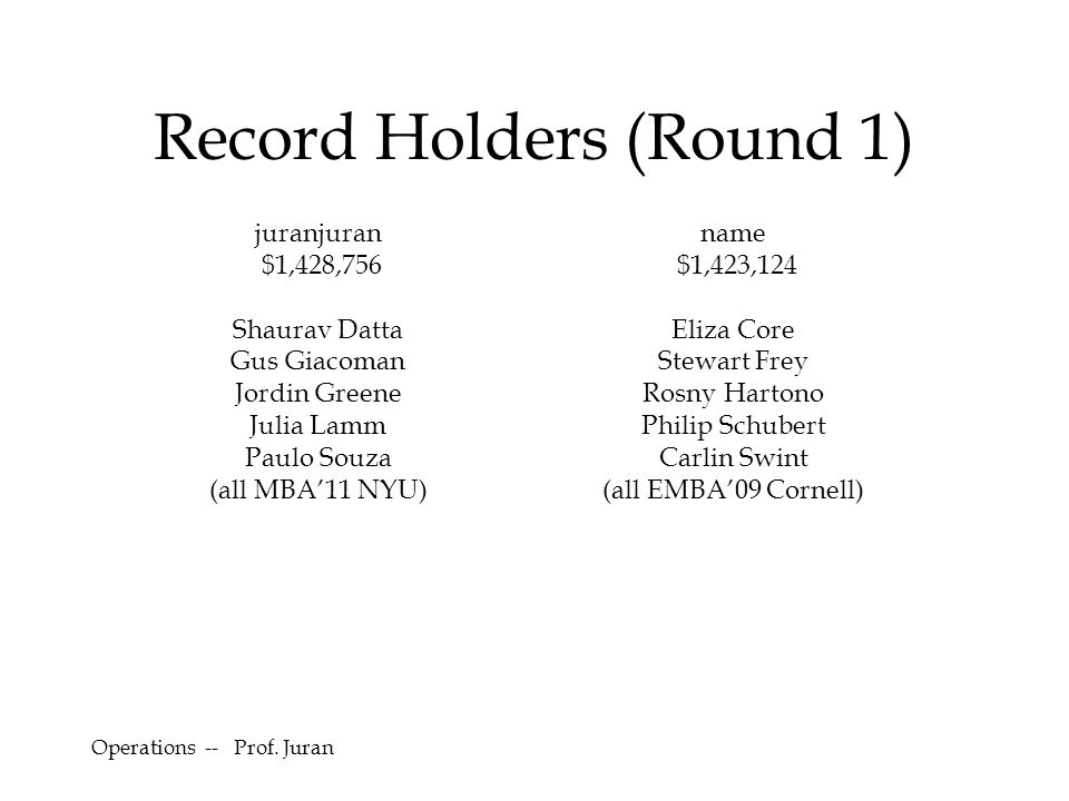 Record Holders (Round 1)