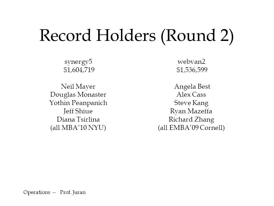 Record Holders (Round 2)
