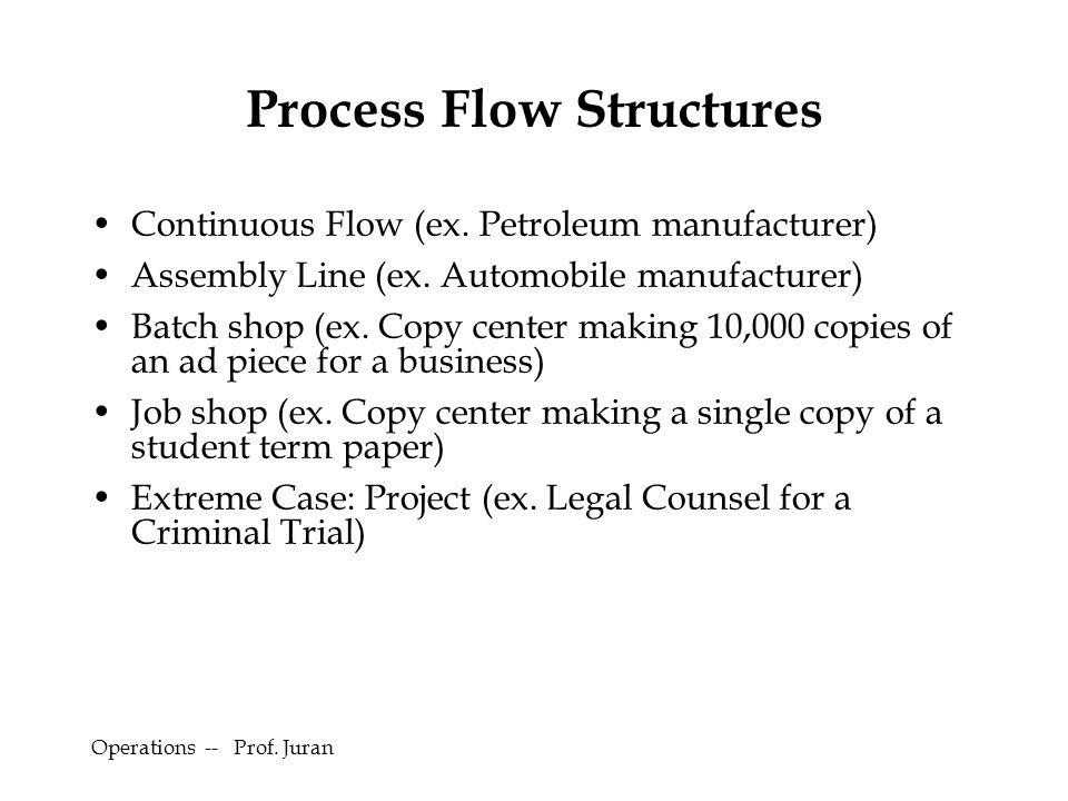 Process Flow Structures