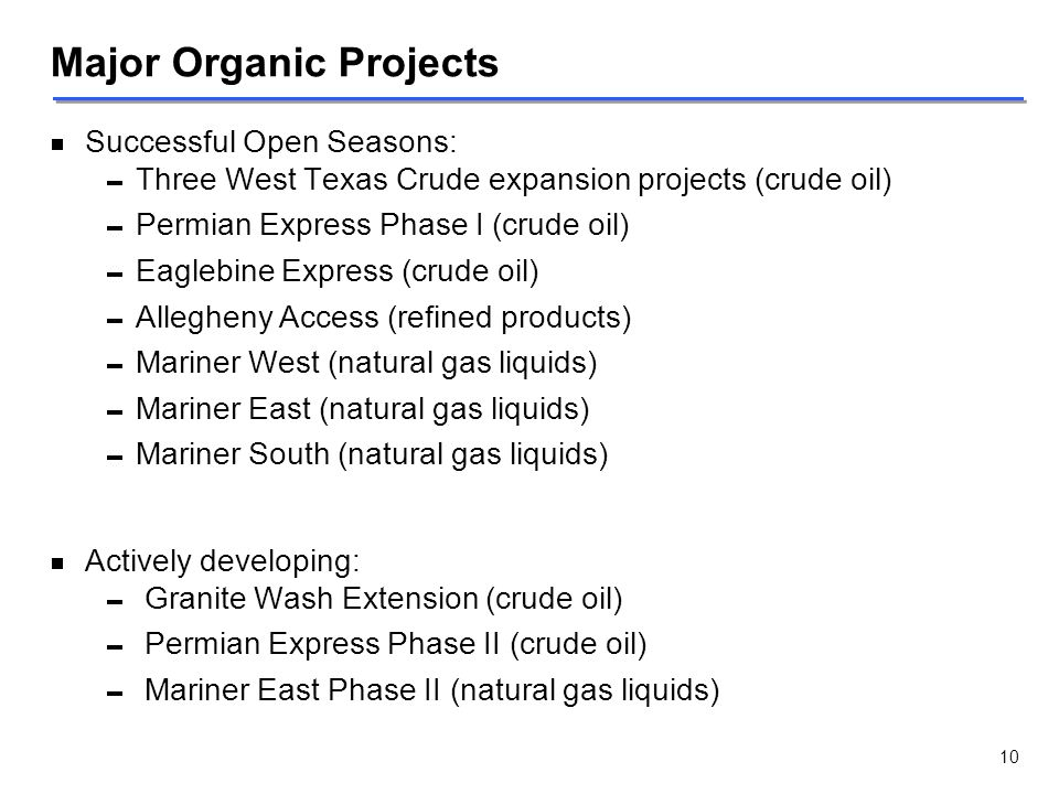 Major Organic Projects