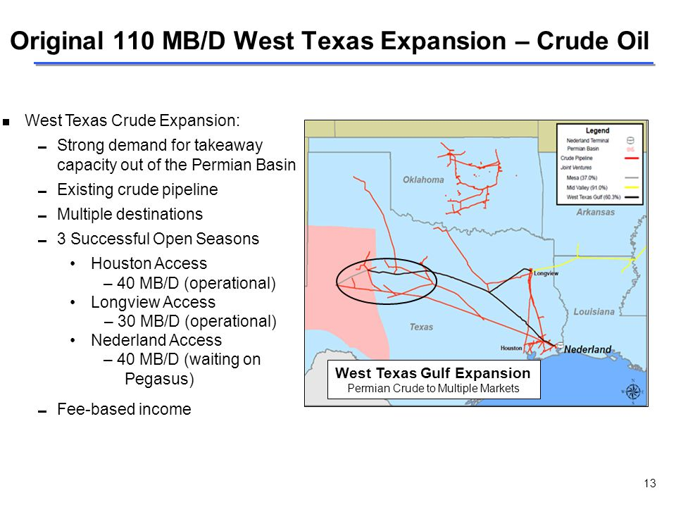 Original 110 MB/D West Texas Expansion – Crude Oil