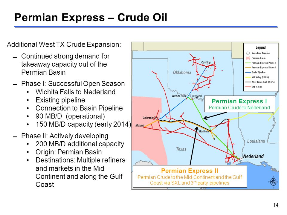 Permian Express – Crude Oil