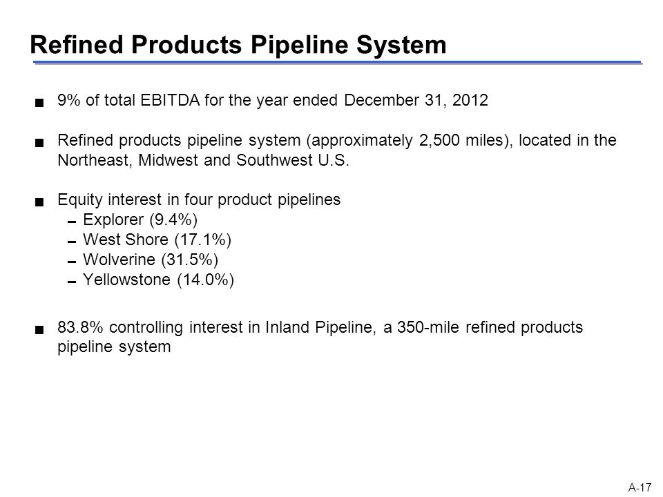 Refined Products Pipeline System