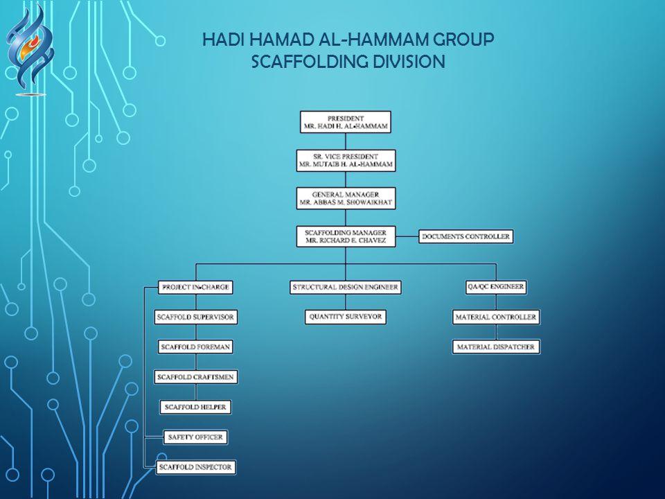 HADI HAMAD AL-HAMMAM GROUP