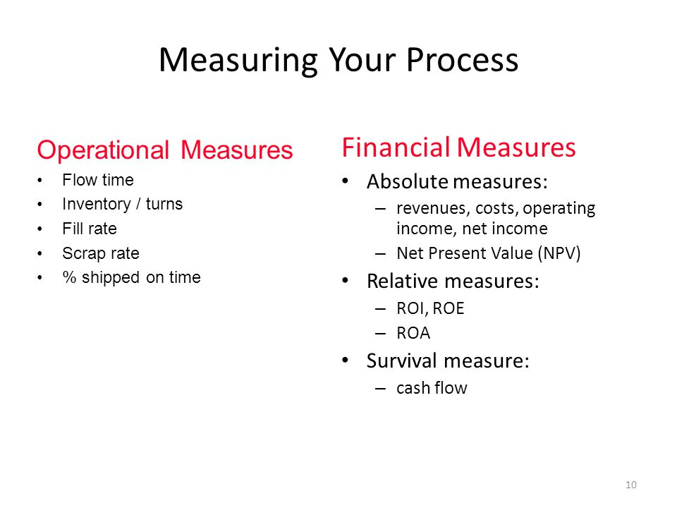 Measuring Your Process
