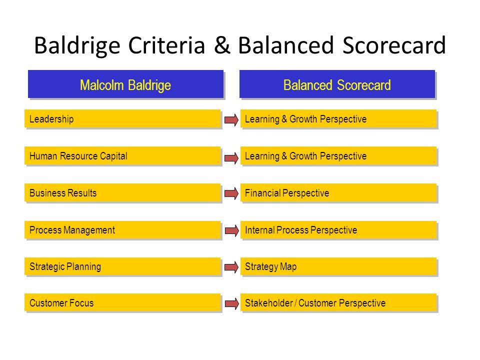 Baldrige Criteria & Balanced Scorecard