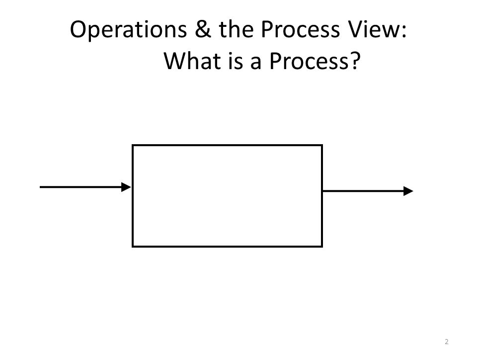 Operations & the Process View: What is a Process