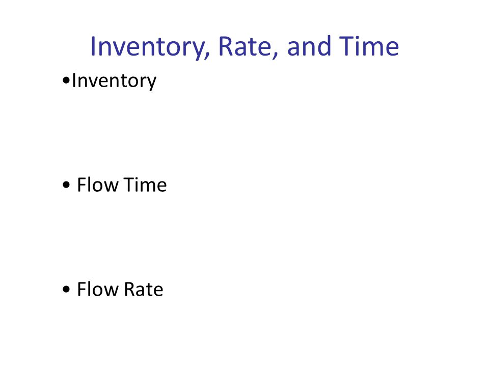 Inventory, Rate, and Time