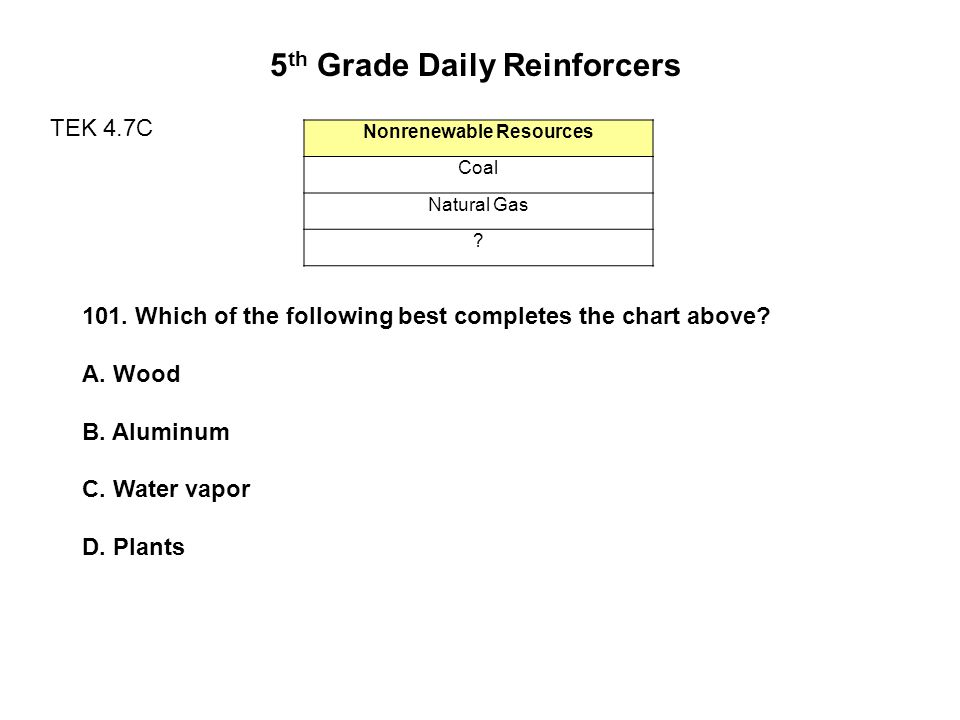 5th Grade Daily Reinforcers Nonrenewable Resources