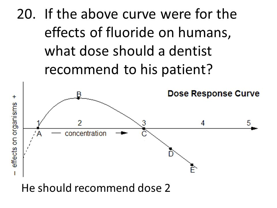 20. If the above curve were for the effects of fluoride on humans, what dose should a dentist recommend to his patient