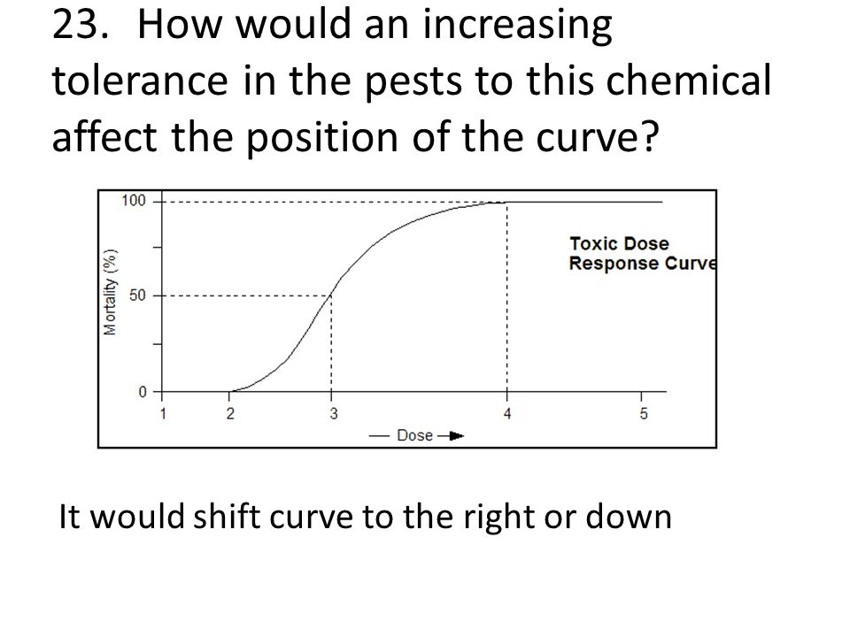 23. How would an increasing tolerance in the pests to this chemical affect the position of the curve