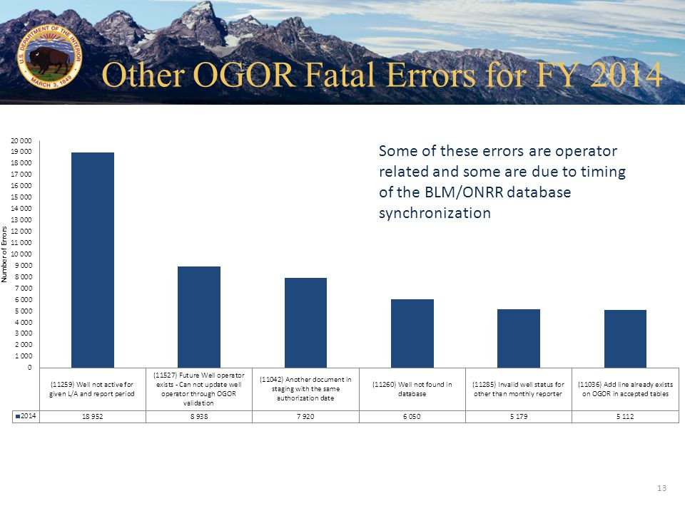 Other OGOR Fatal Errors for FY 2014
