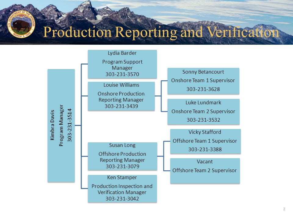 Production Reporting and Verification