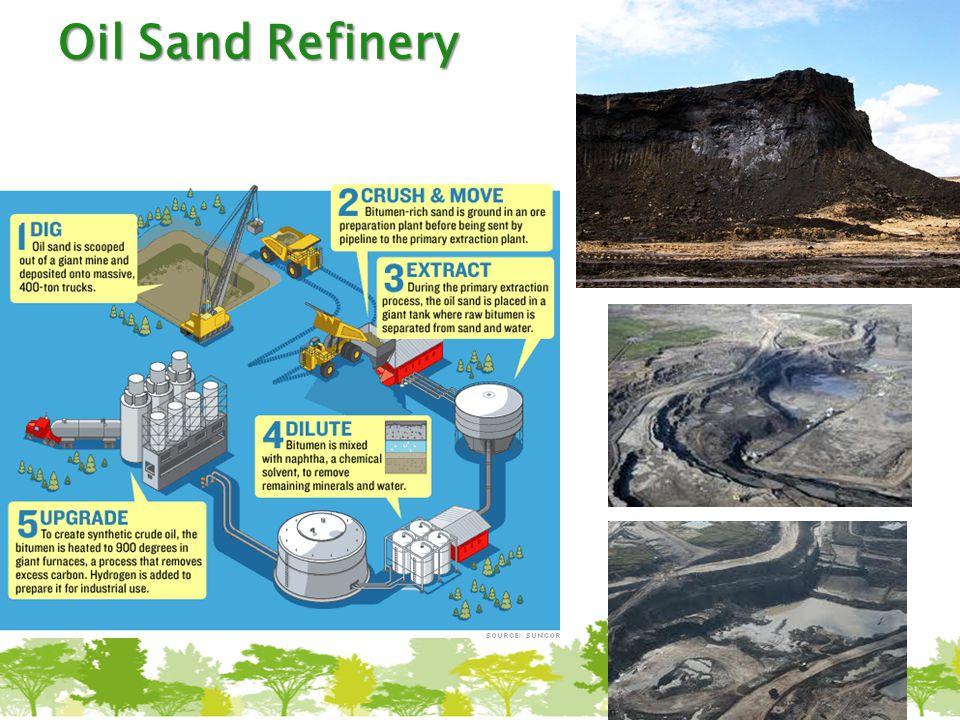 Oil Sand Refinery