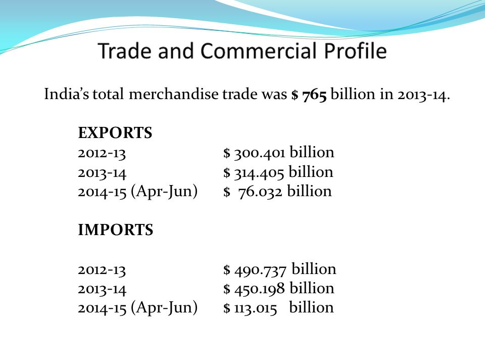 Trade and Commercial Profile