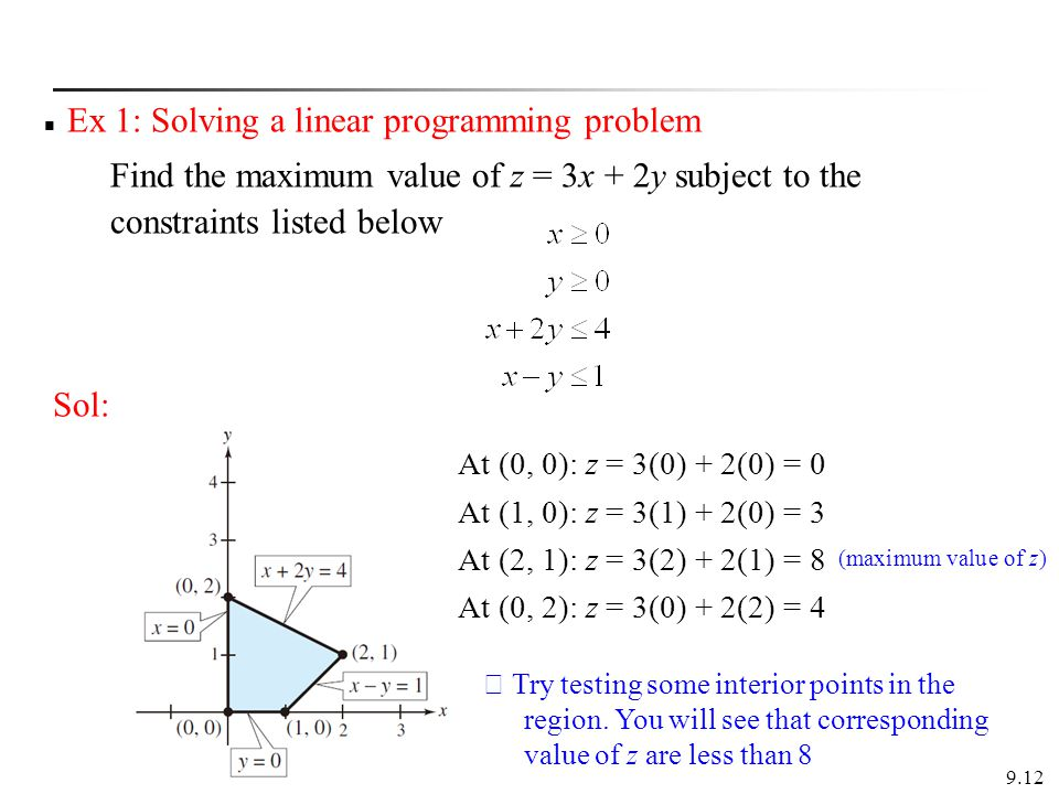 Ex 1: Solving a linear programming problem
