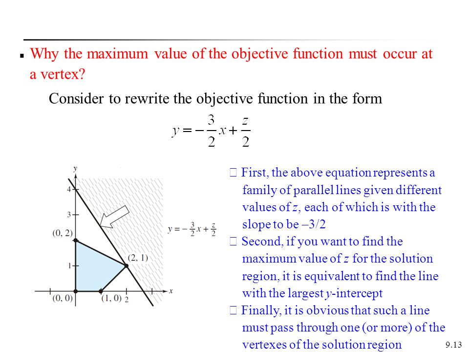 Consider to rewrite the objective function in the form