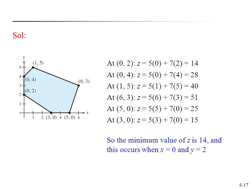 Sol: At (0, 2): z = 5(0) + 7(2) = 14 At (0, 4): z = 5(0) + 7(4) = 28