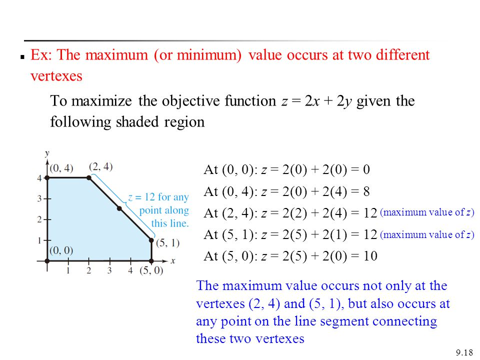 Ex: The maximum (or minimum) value occurs at two different vertexes