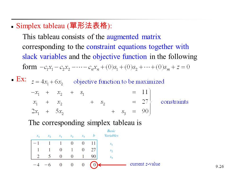 Simplex tableau (單形法表格):