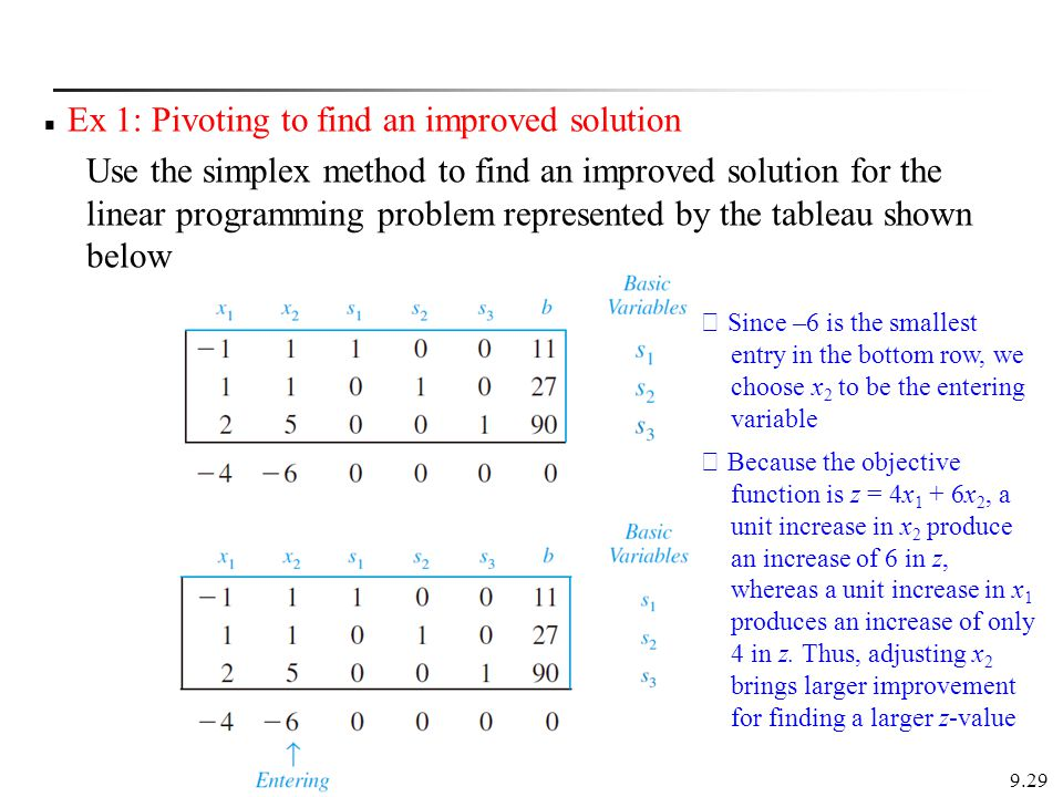 Ex 1: Pivoting to find an improved solution