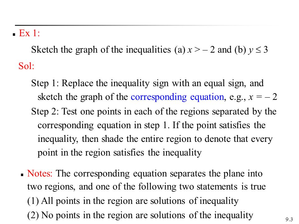 Sketch the graph of the inequalities (a) x > – 2 and (b) y  3