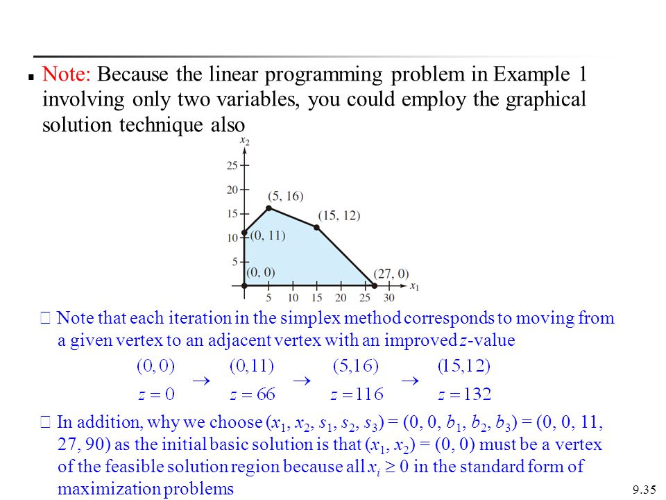 Note: Because the linear programming problem in Example 1 involving only two variables, you could employ the graphical solution technique also